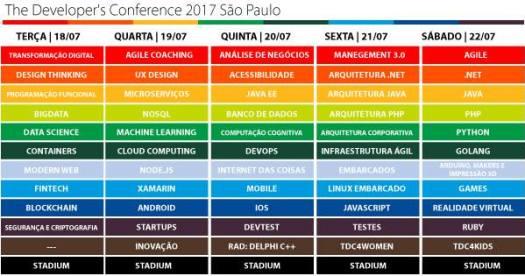 Trilhas TDC São Paulo