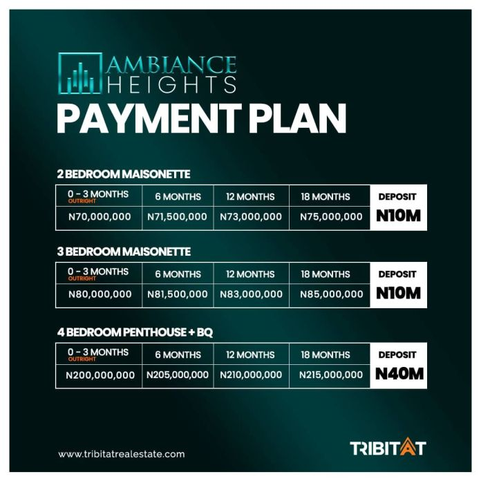 AMBIANCE HEIGHTS PAYMENT PLAN