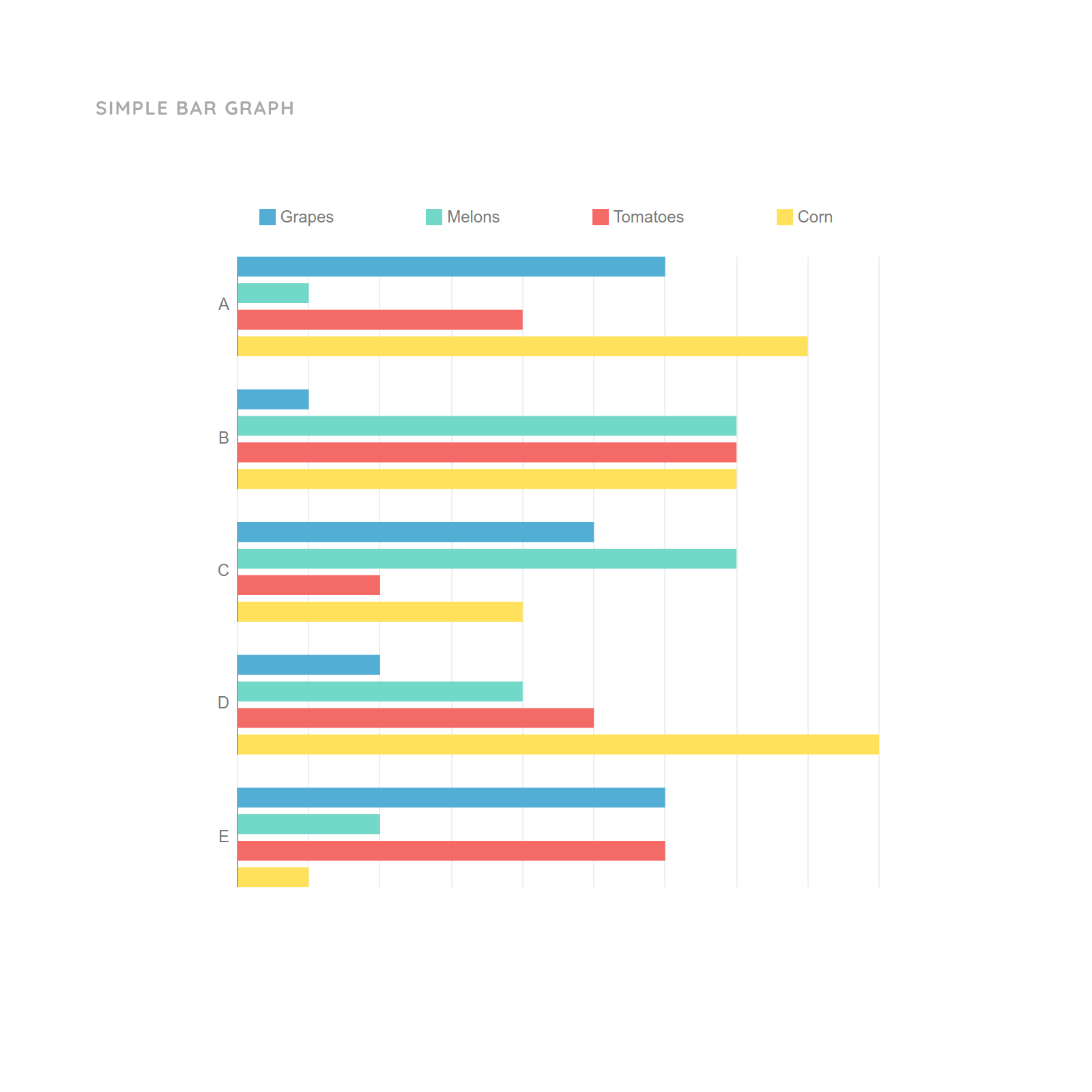 Simple Bar Graph Template
