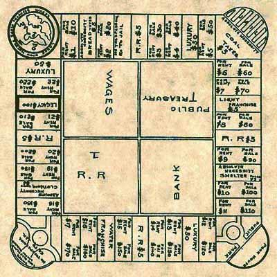 Landlords Game 1904  Image