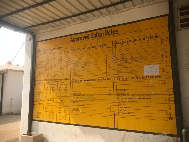 Safari rates and times, Ranthambore National Park, India