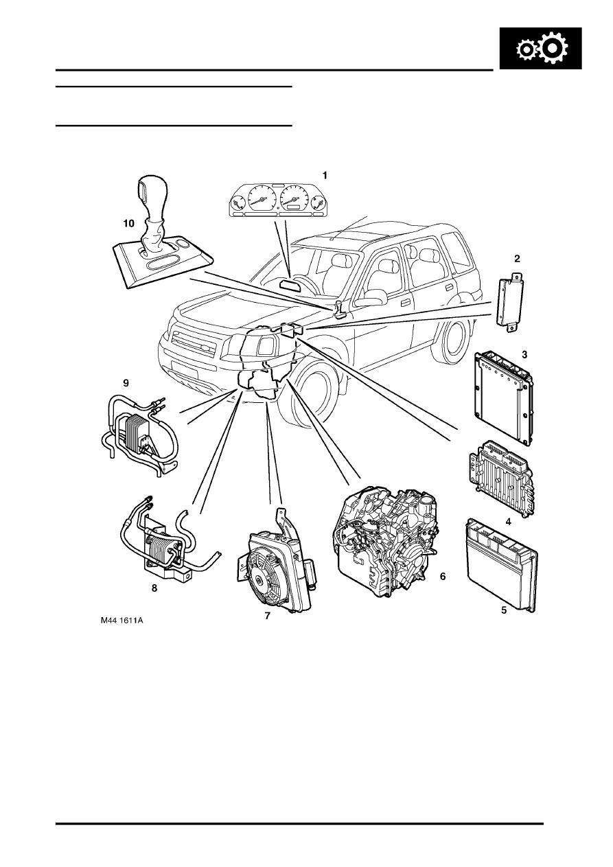 2003 Land Rover Freelander Cooling System Diagram