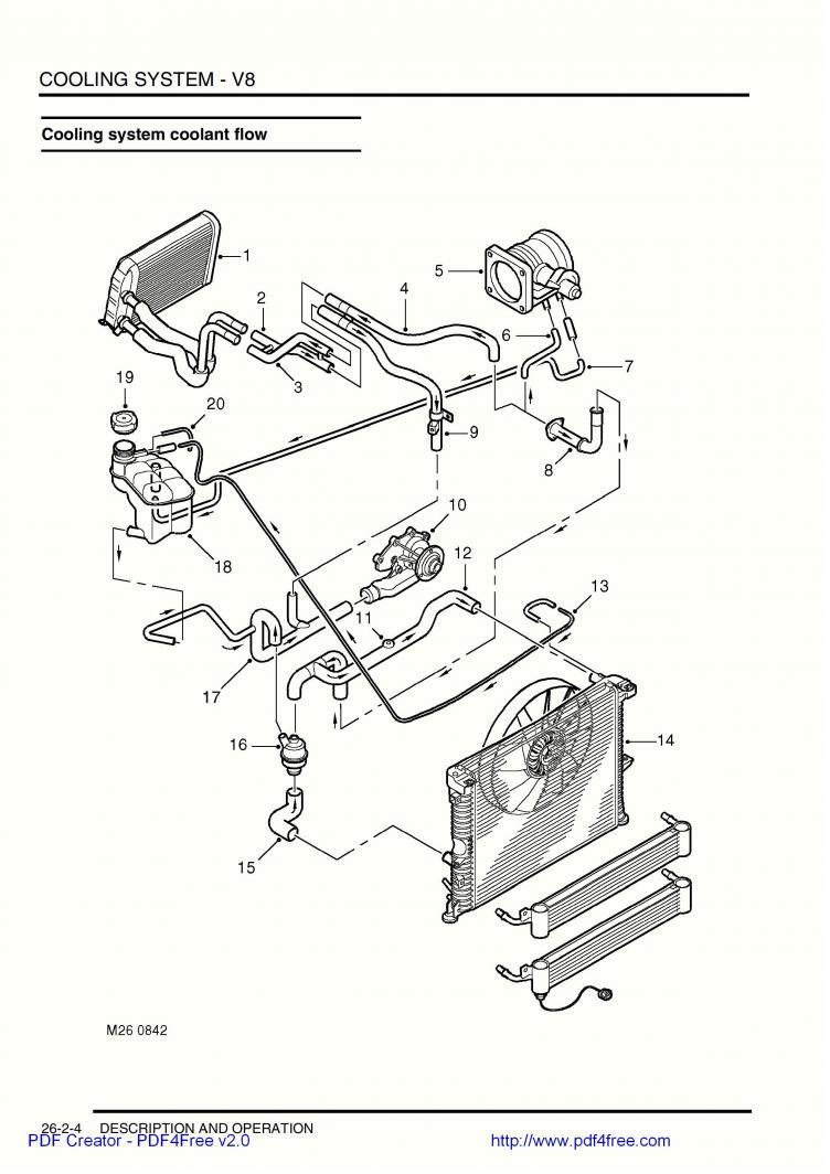 medium resolution of land rover heating diagram simple wiring schema range rover sport parts diagram 2001 land rover parts diagram