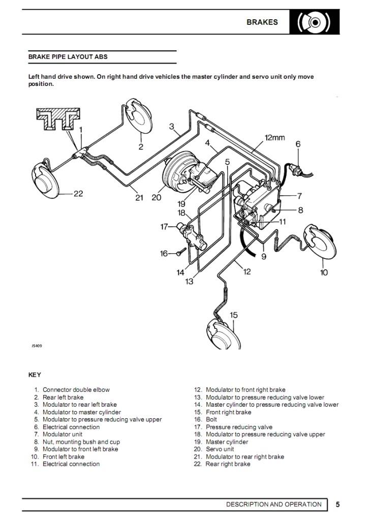 300tdi Alternator Wiring Diagram No Rear Brake Pressure After Line Replacement Land Rover