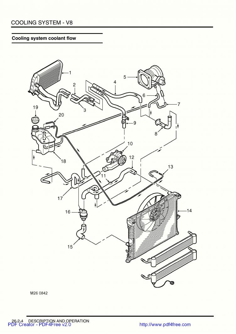 hight resolution of throttle body heater bypass d2 coolant flow 001 jpg