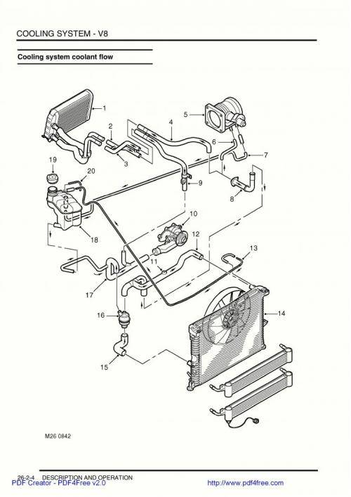 small resolution of throttle body heater bypass d2 coolant flow 001 jpg