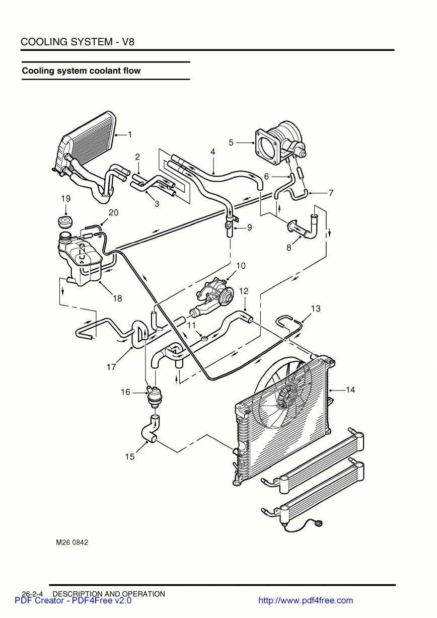 medium resolution of 2003 range rover engine diagram wire management u0026 wiring diagram land rover 4 6 engine