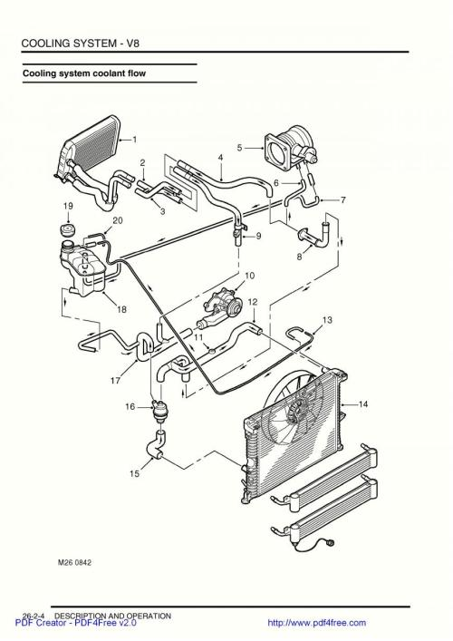 small resolution of 2003 range rover engine diagram wire management u0026 wiring diagram land rover 4 6 engine