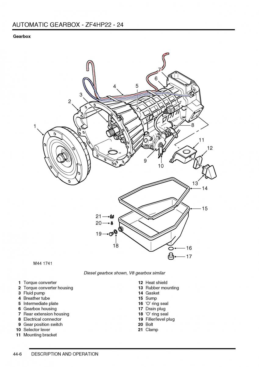 medium resolution of land rover vacuum diagram wiring diagramsvacuum lines where do they go land