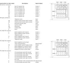 land rover discovery td fuse box diagram land 2000 land rover discovery 2 wiring diagram 2000 [ 1079 x 1086 Pixel ]