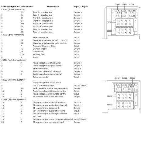 small resolution of land rover discovery td fuse box diagram land 2000 land rover discovery 2 wiring diagram 2000