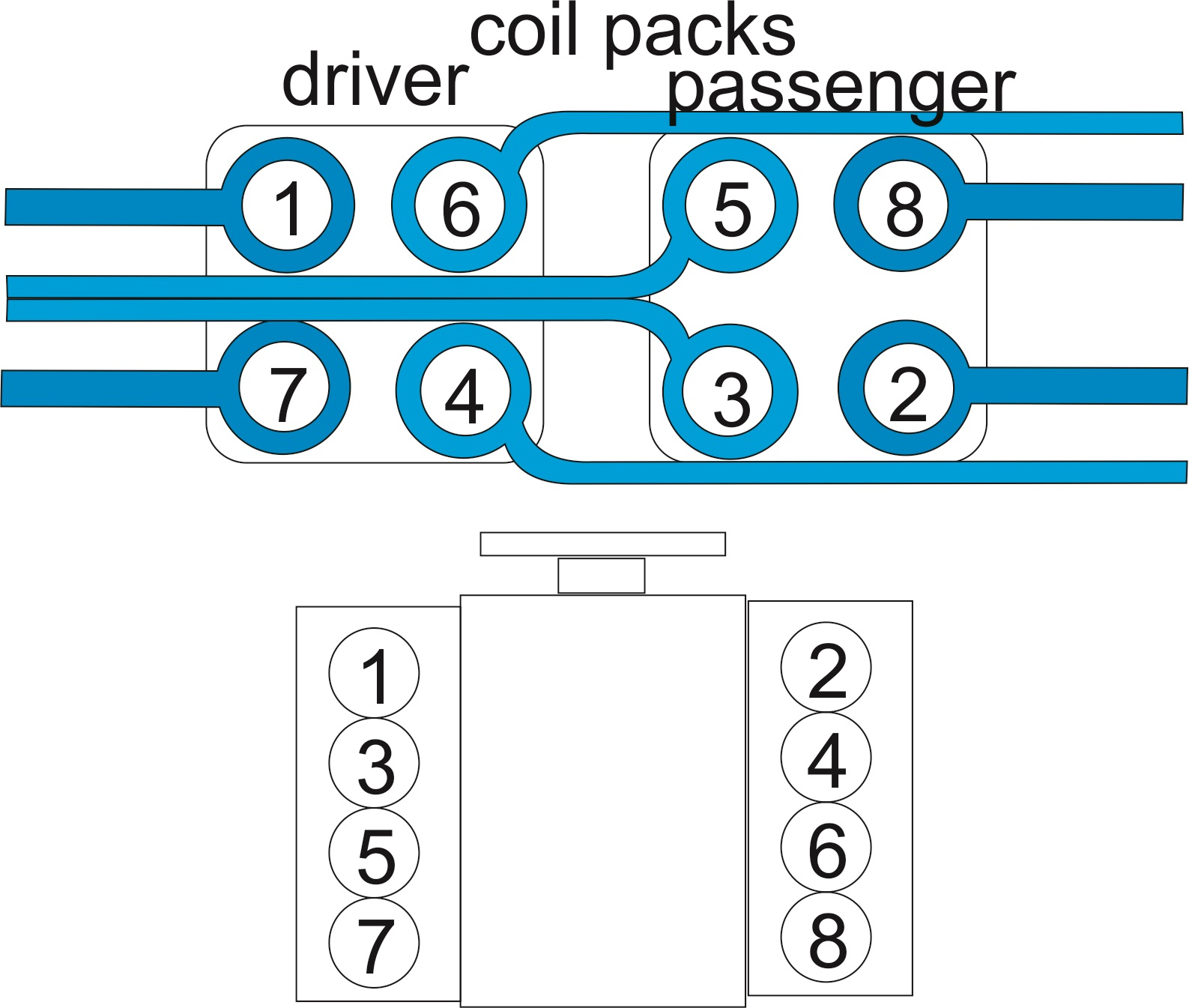 Firing Order Diagram Free Image About Wiring Diagram And Schematic