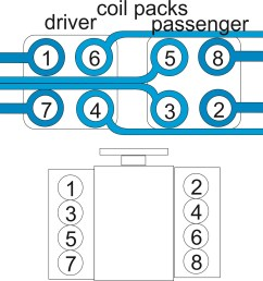coil pack firing order diagram flashpack jpg [ 1587 x 1345 Pixel ]