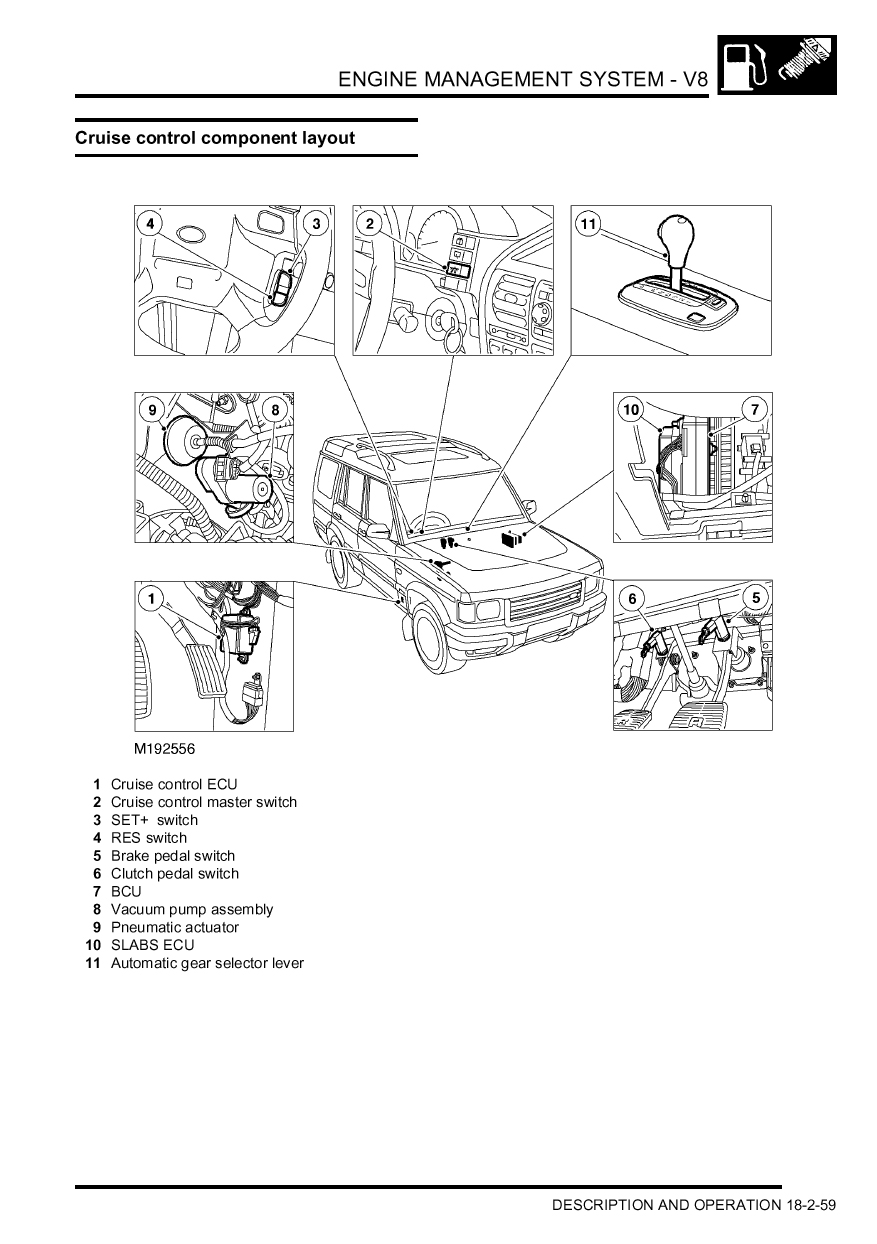 [DIAGRAM] Land Rover Defender Haynes Wiring Diagram FULL