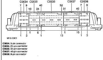 Range Rover Becm Wiring Diagram - Wiring Diagrams Place