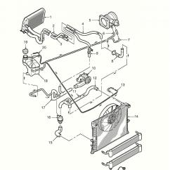 Land Rover Discovery 4 Wiring Diagram Tool To Draw Architecture 1995 Range Engine All Data Ignition