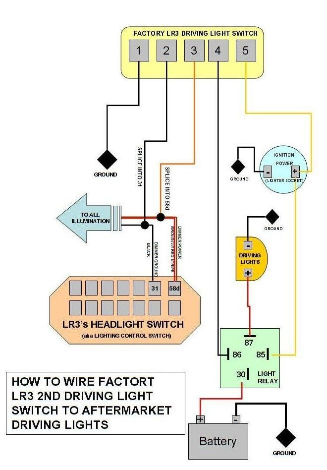 led light bar wiring diagram with relay reading venn worksheets offroad lights land rover forums enthusiast forum switch driving 15543634 large jpg