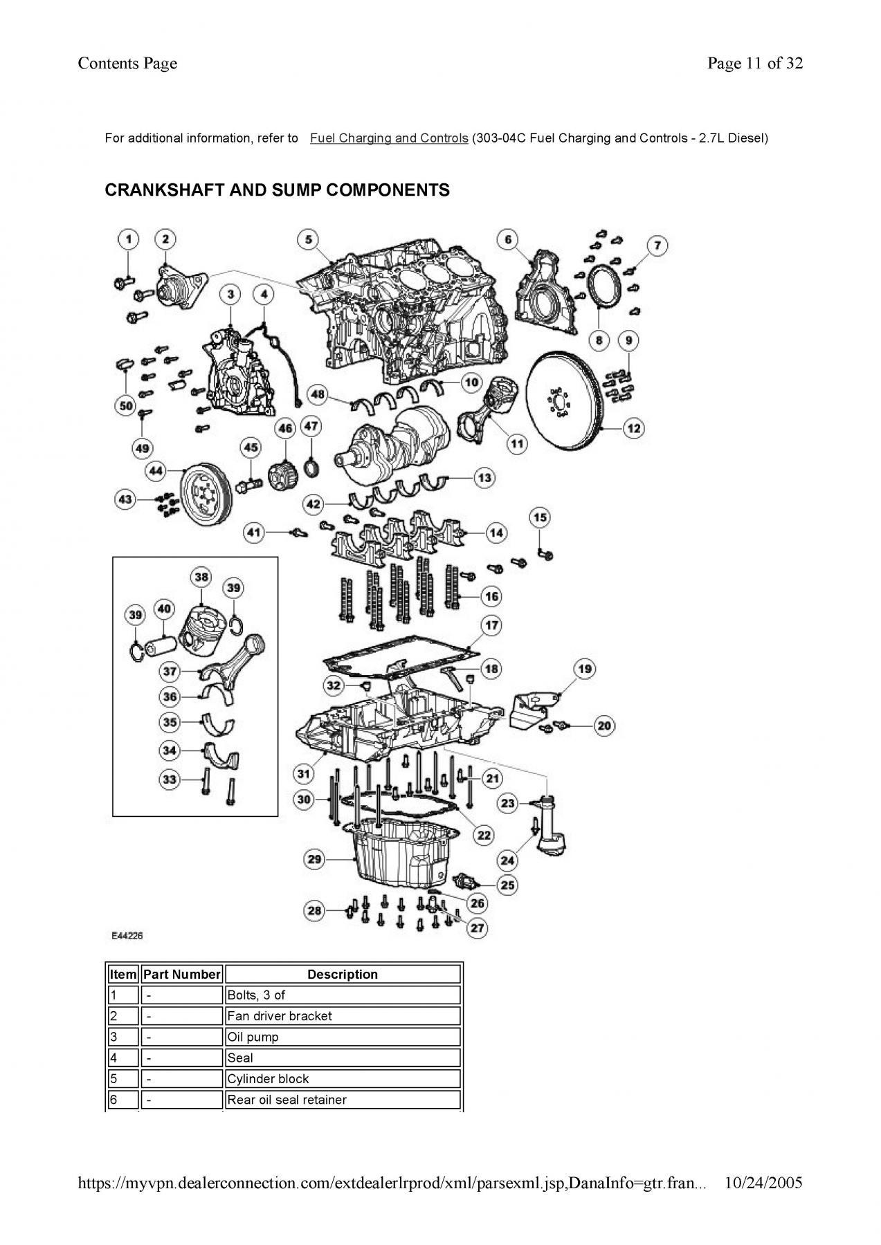 V8 Engine Operation