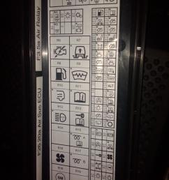 lr3 fuse box wiring diagram land rover lr3 fuse box diagram [ 1350 x 1800 Pixel ]
