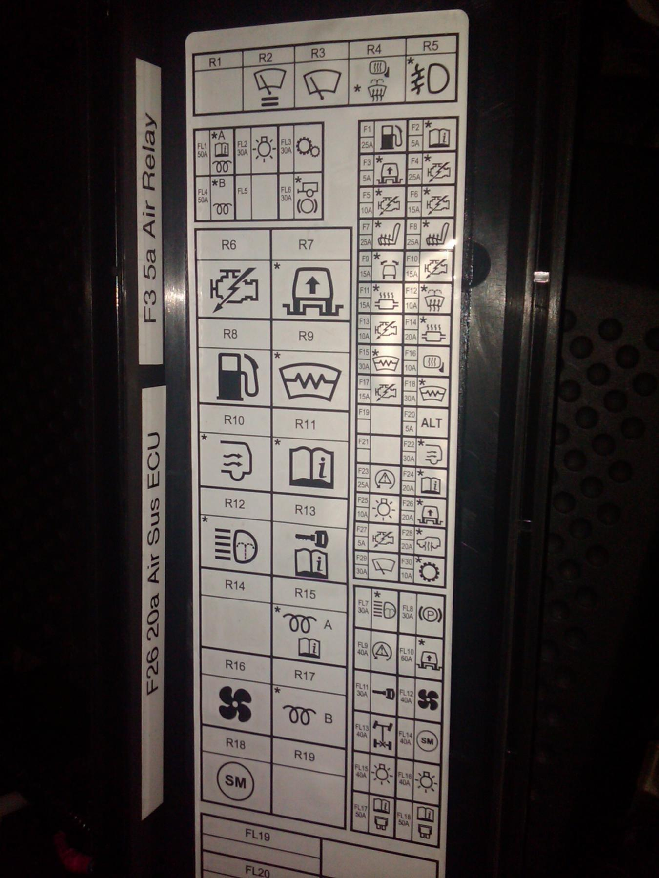 2005 Range Rover Hse Fuse Box Diagram Lee Heated Seat Lr3 Question Land Rover Forums Land