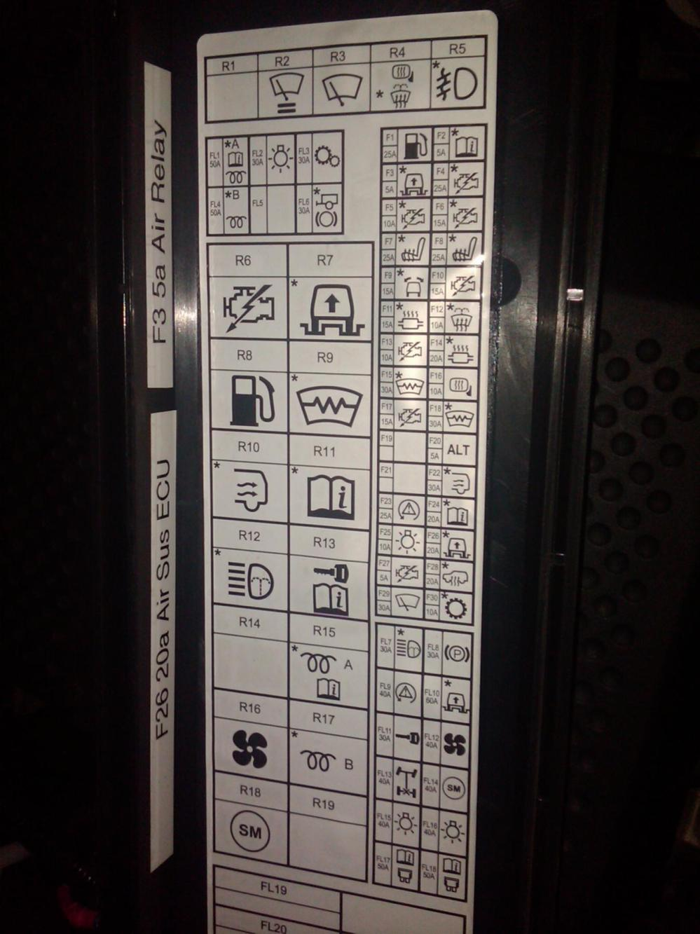 medium resolution of land rover lr3 fuse box data wiring diagrams u2022 lee heated seat 2005 buick rainier