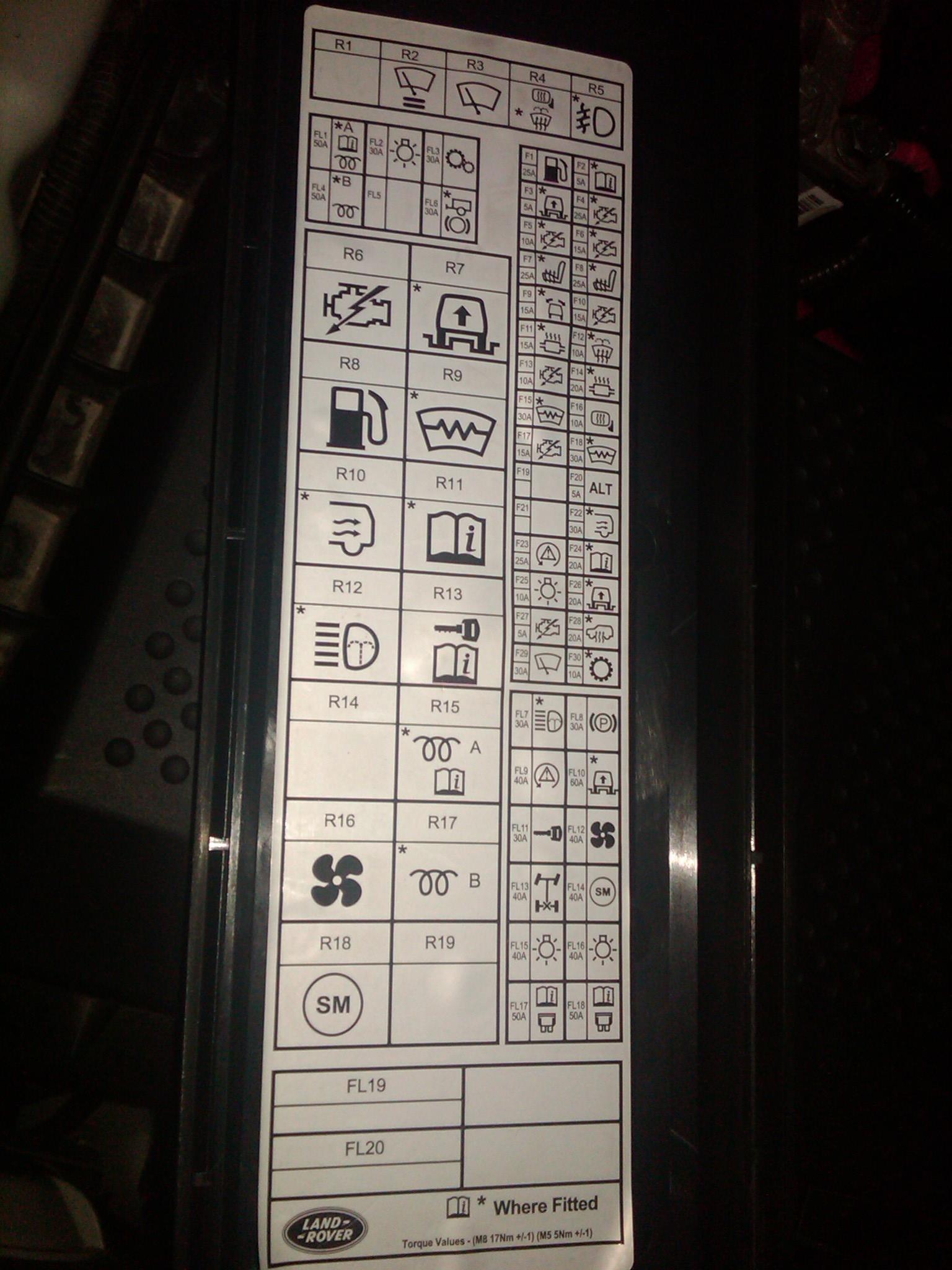 lr3 fuse box diagram