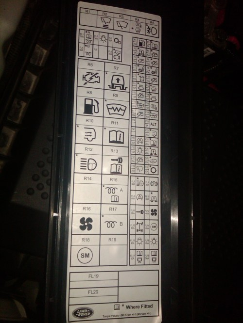 small resolution of lr3 fuse box wiring diagram auto 2005 lr3 fuse box lr3 fuse box source land rover