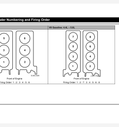 ford 4 6 engine problems misfire wiring diagram fuse box 2006 range rover fuse box 2008 [ 1024 x 768 Pixel ]