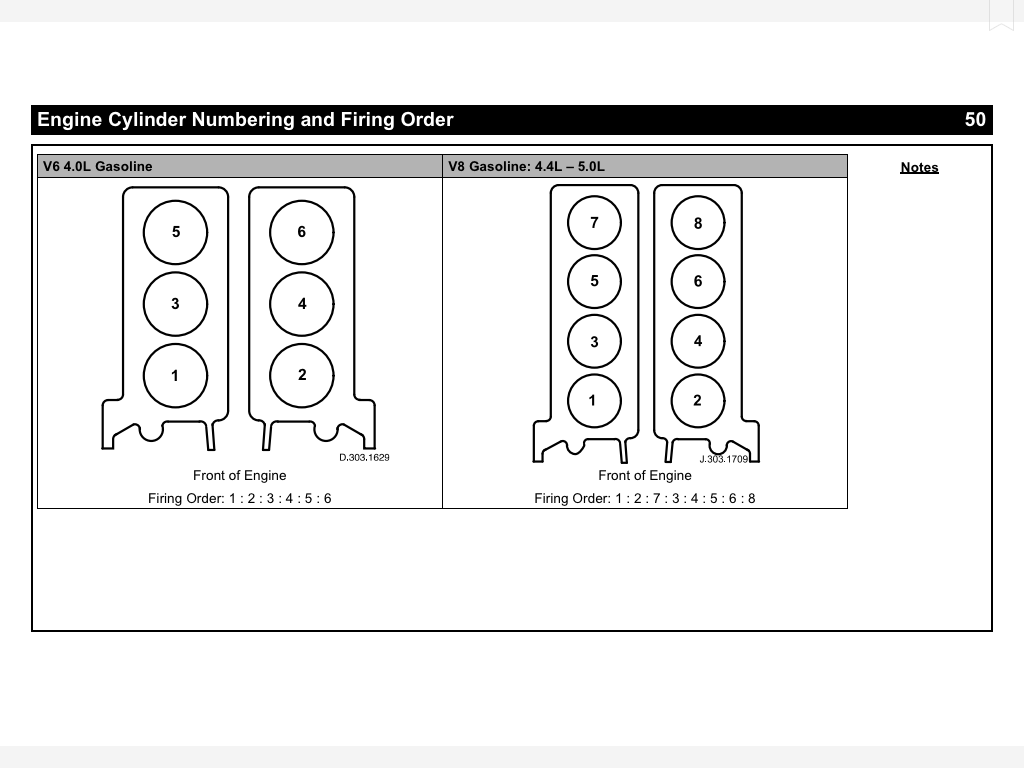 4 cylinder firing order diagram wiring for kenwood car stereo 2 misfire land rover forums