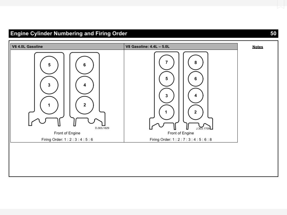 medium resolution of ford 4 6 engine problems misfire wiring diagram fuse box 2006 range rover fuse box 2008