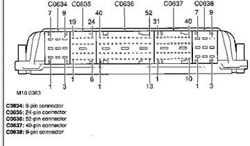 P38 Becm Wiring Diagram : 23 Wiring Diagram Images