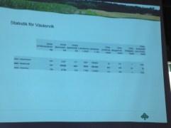 Västerviks kommun har en stor mängd åkermark och kossor. Vi är faktiskt sveriges tionde tätade ko-kommun. (ko-mun?