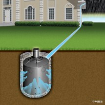 Water Dry Well Drainage