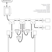 NEW EasyTee Connectors (series wiring)
