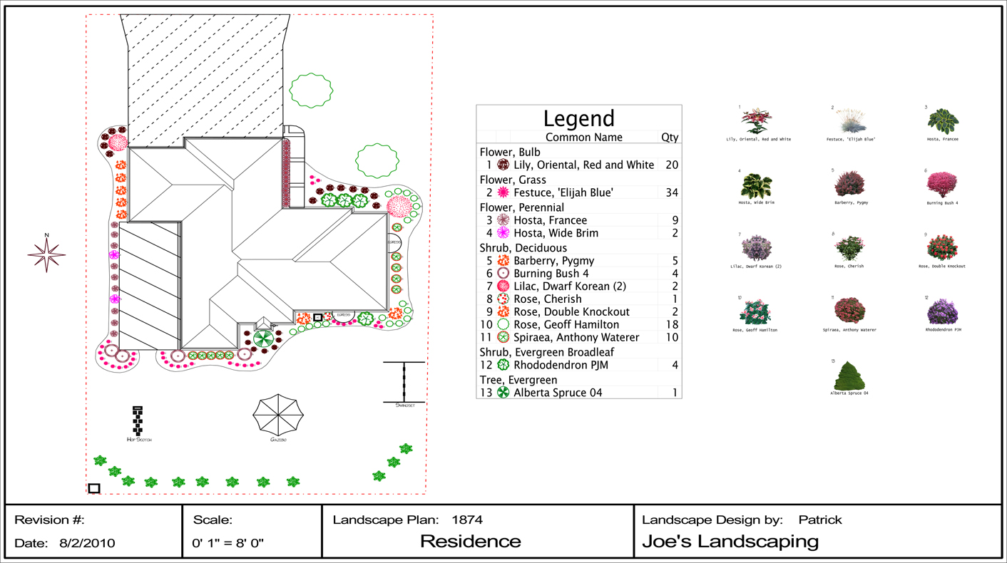 Landscaping Design Types