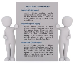 Lands End to John O'Groats Hydration - Sports Drink Concentration Image