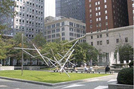 Mellon Square Economic Impact Analysis