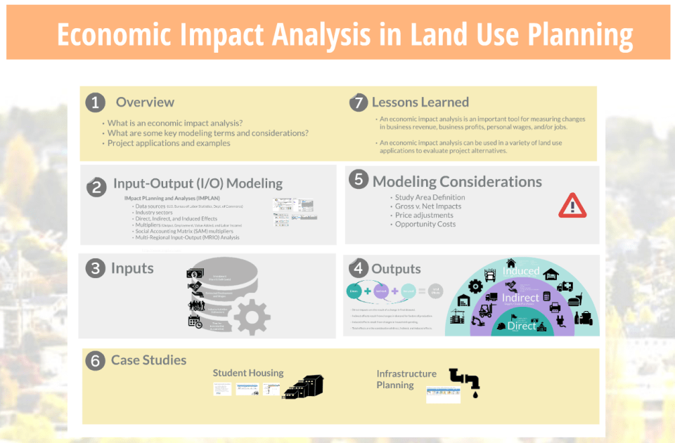 Economic Impact Analysis in Land Use Planning