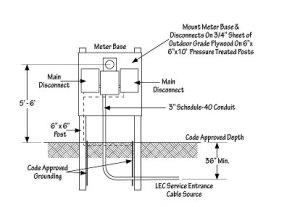 Supplemental Materials – Lane Electric Cooperative