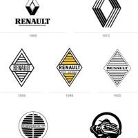 Evolució de marca: Renault