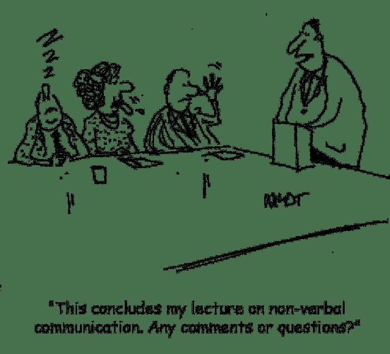 Unit 5: Nonverbal Communication
