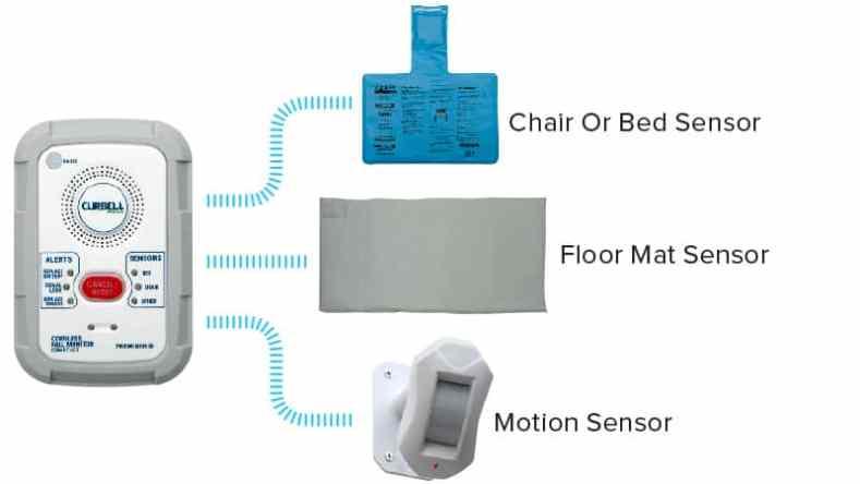 BC600 Sensors