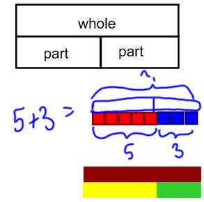 what is a bar diagram balboa spa pump wiring diagrams part whole