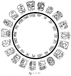 Kalender Maya