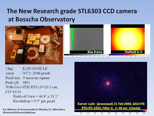 CCD baru hasil kerjasama GAO-ITB. Kredit : Hakim L. Malasan