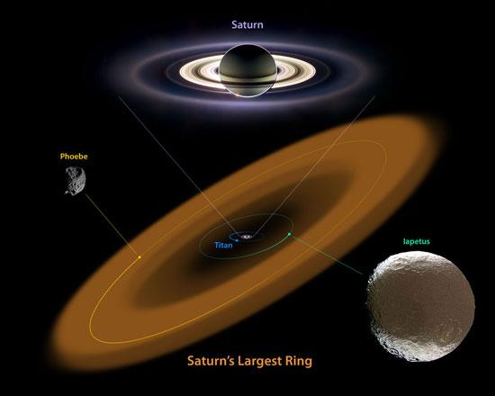 Diagram Cincin terbaru Saturnus. Kredit : NASA/JPL-CAltech