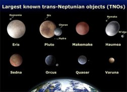 Obyek Sabuk Kuiper yang sudah diketahui. Kredit : hubblesite