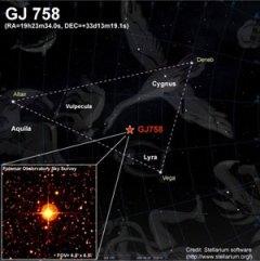 GJ 758 di konstelasi Lyra. Kredit :Stellarium
