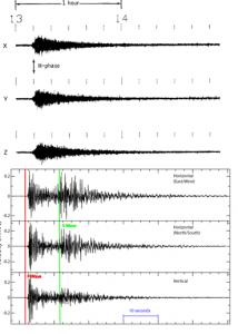 Gambar 2. Contoh rekaman seismogram gempa bulan (atas) dan perbandingannya dengan rekaman gempa bumi (bawah). Nampak perbedaan karakteristik gelombang dan durasi, meski kekuatan gempanya nyaris sama. Sumber : NASA, 1970 dan USGS, 2012.