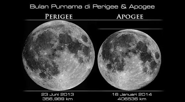 feat-Bulan-Perigee